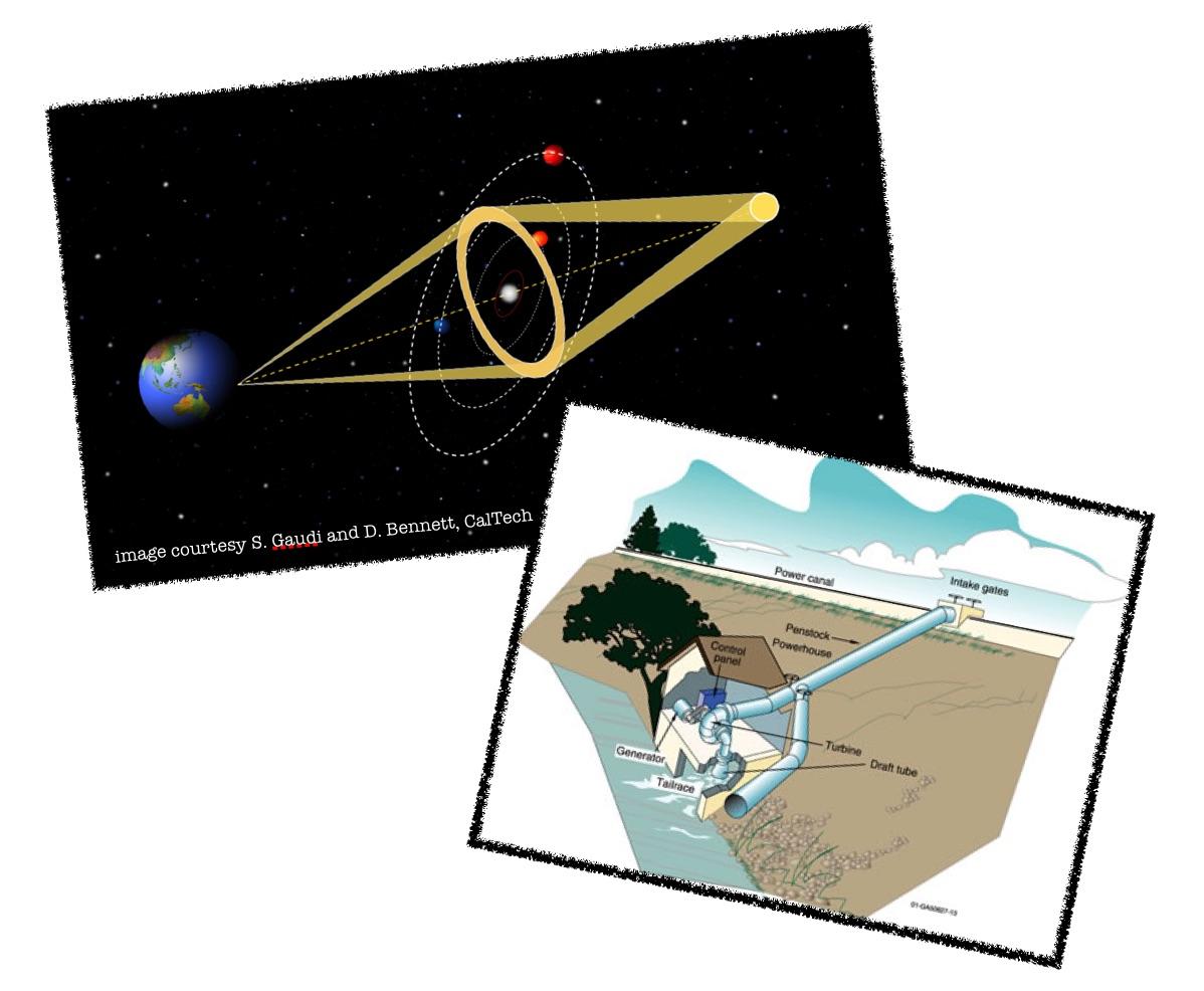 [Physics Seminar SeriesSummer Research Presentations]